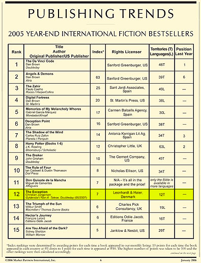 The Exception, number 12 at Publishing Trends